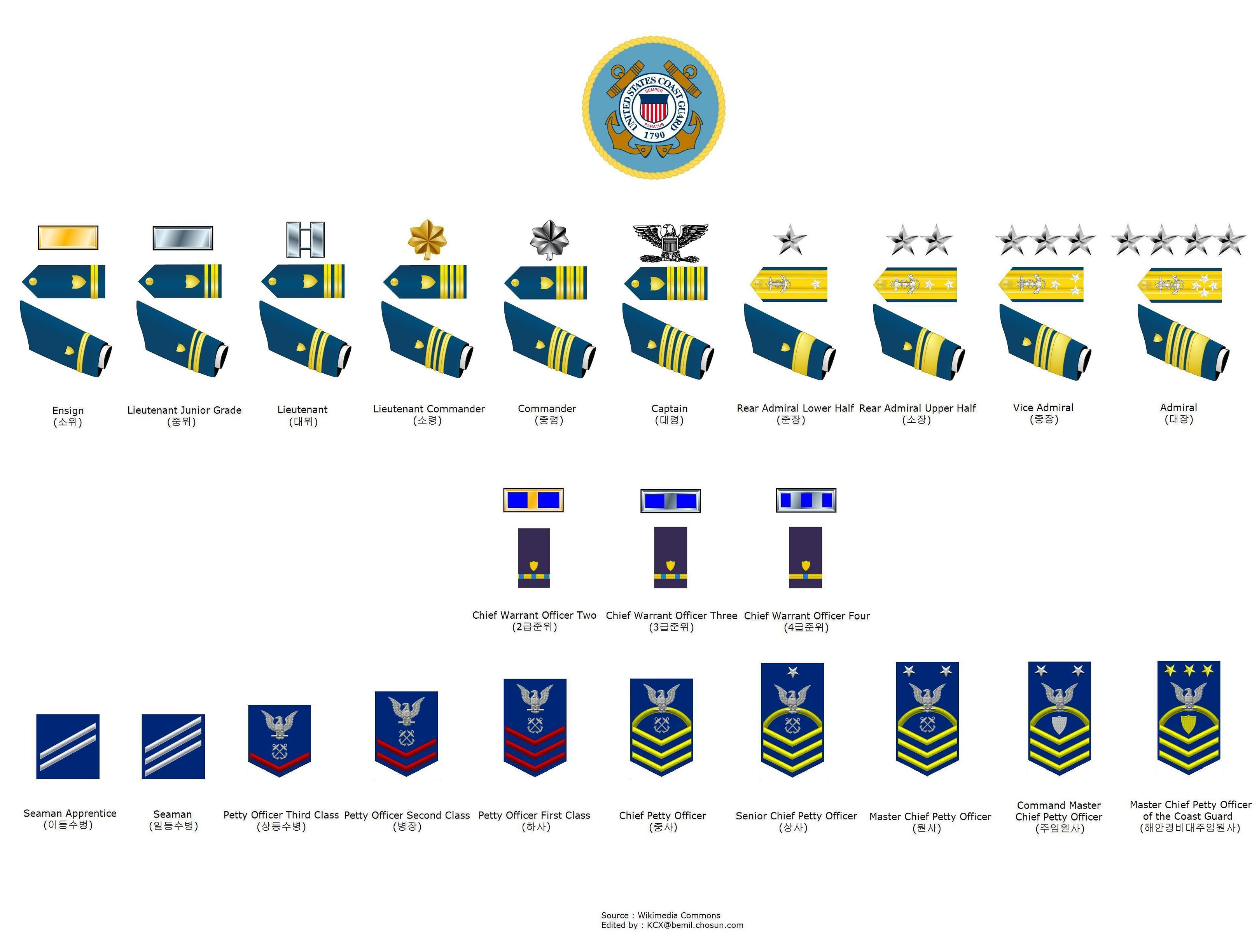 daum united states coast guard rank insignia buycottarizona Image collections